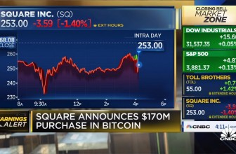 Square, Inc. announces $170 million worth BTC buy!